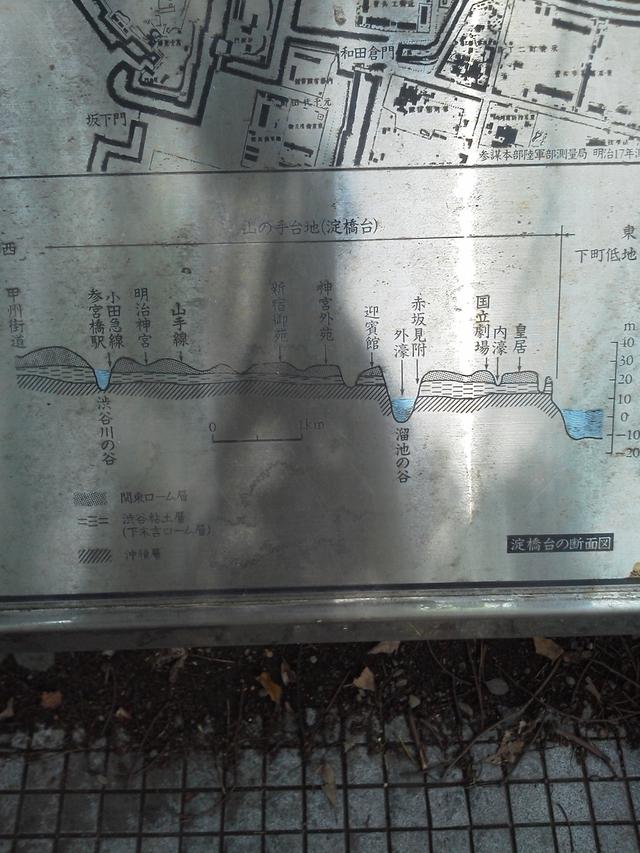 淀橋台の断面