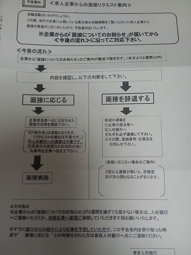 東京人材銀行 今後の流れ